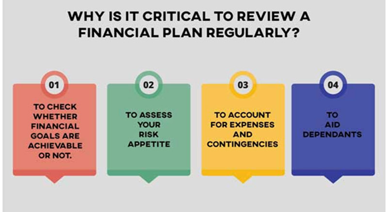 financial planning for small business owners
